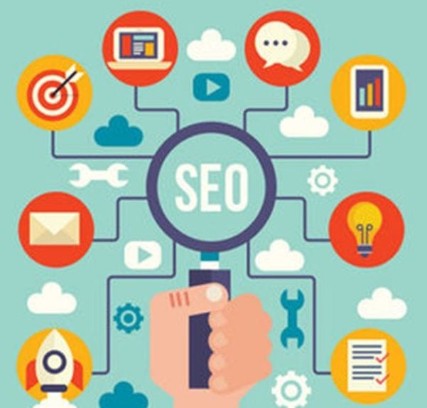 SEO & Marketing Tactics