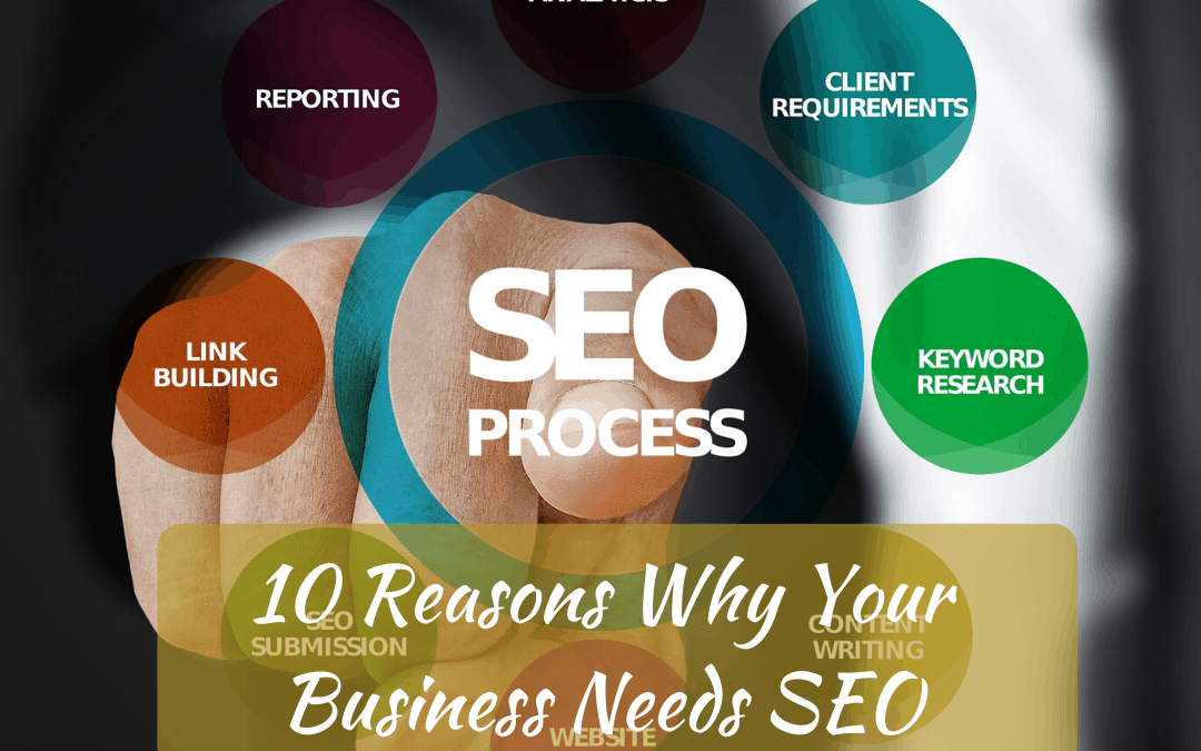 10 Reasons Why Your Business Needs SEO