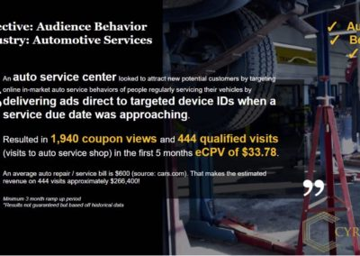 LocalAds Case Study - Auto Services Center | Cyrusson Inc