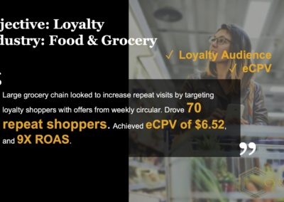 LocalAds Case Study - Food Grocery Store | Cyrusson Inc