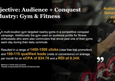LocalAds Case Study - Gym Fitness | Cyrusson Inc