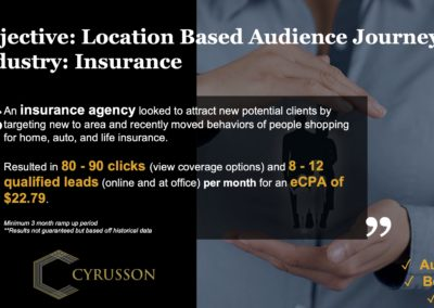LocalAds Case Study - Insurance Agency | Cyrusson Inc