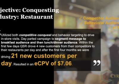 LocalAds Case Study - Restaurant | Cyrusson Inc