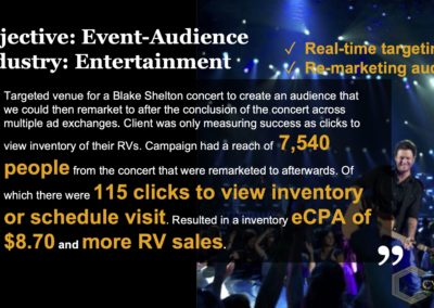 LocalAds Case Study - Entertainment | Cyrusson Inc