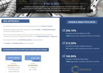 SEO Case Study - Plumbing | Cyrusson Inc