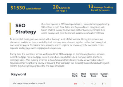 SEO Case Study - Mortgage Lending