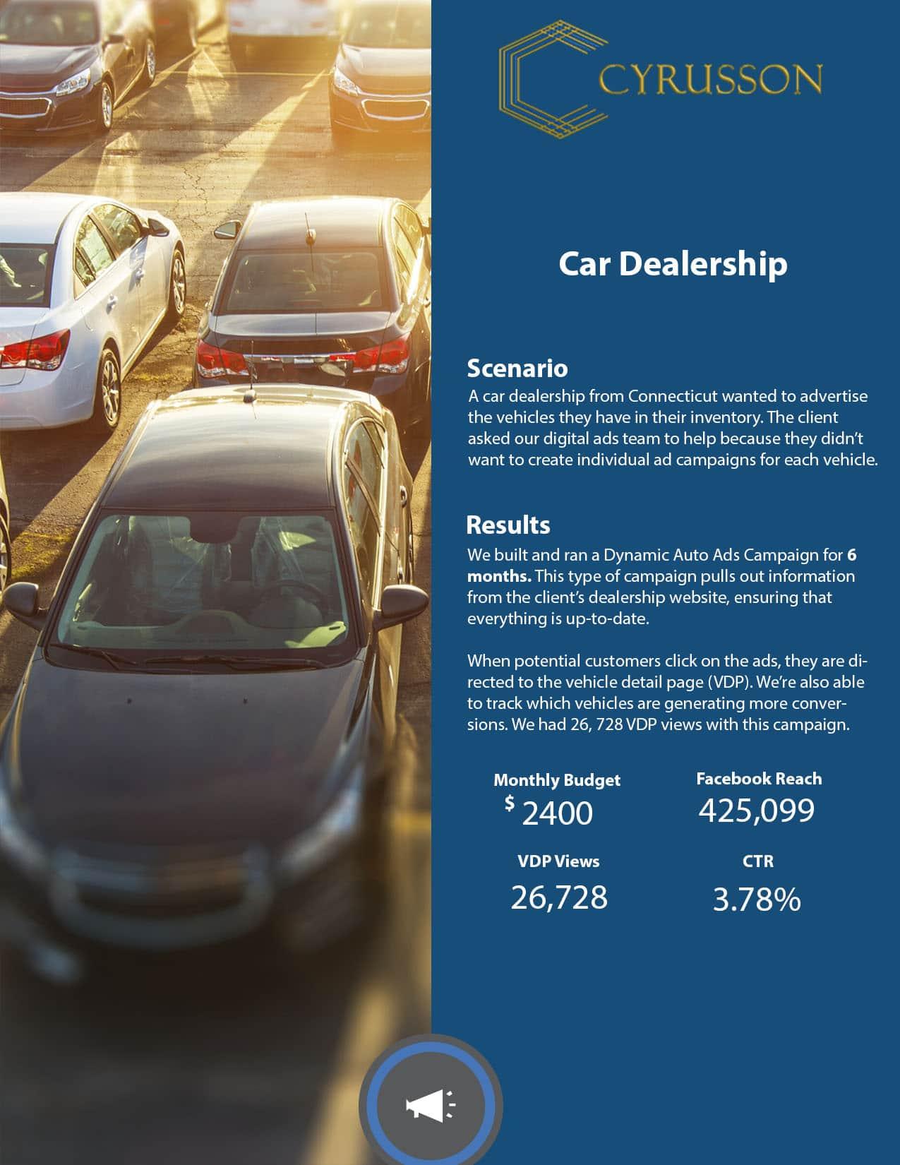 LocalAds Case Study – Car Dealership