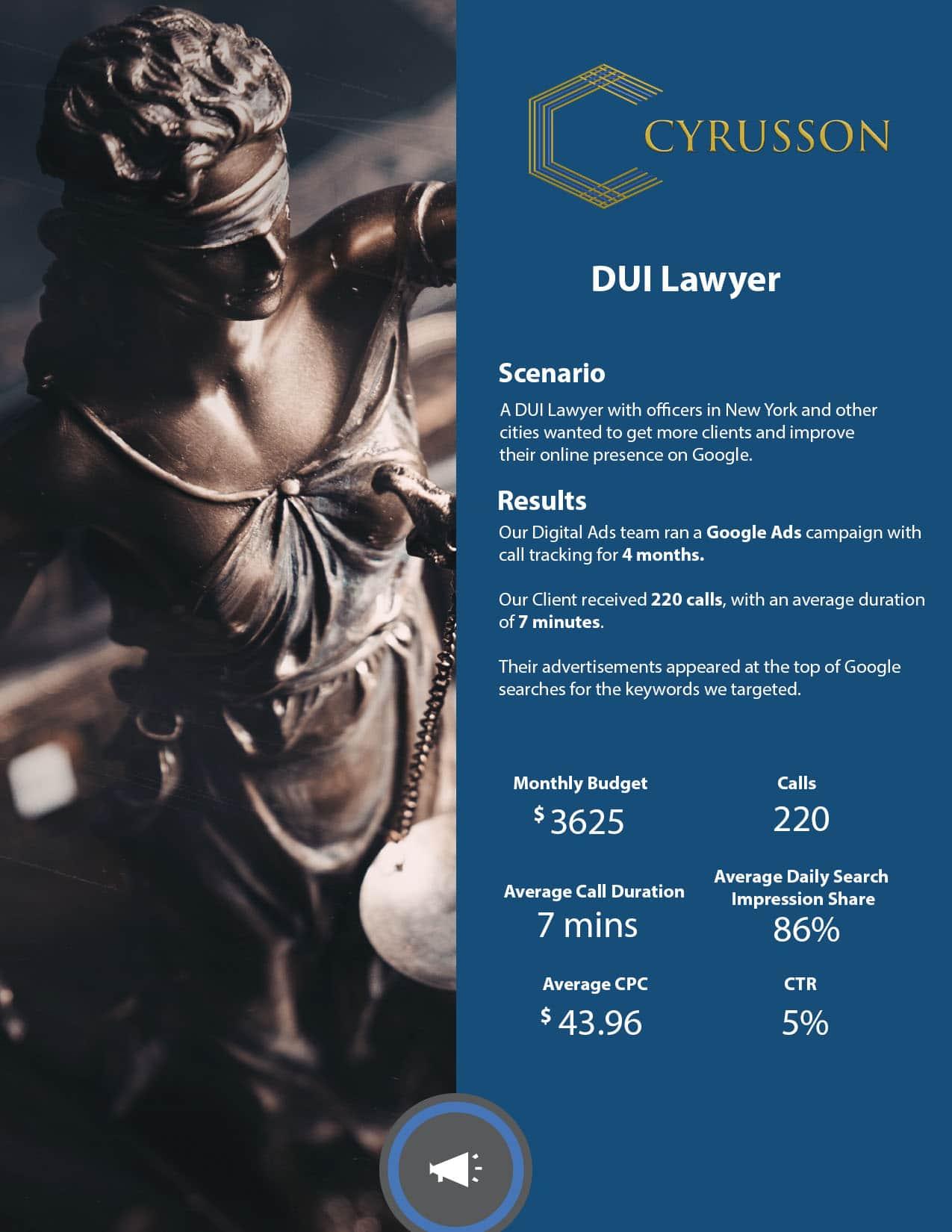 Google Ads Case Study – DUI Lawyer