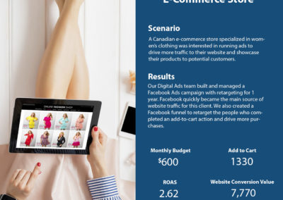 Facebook Ads Case Study – E-Commerce | Cyrusson Inc