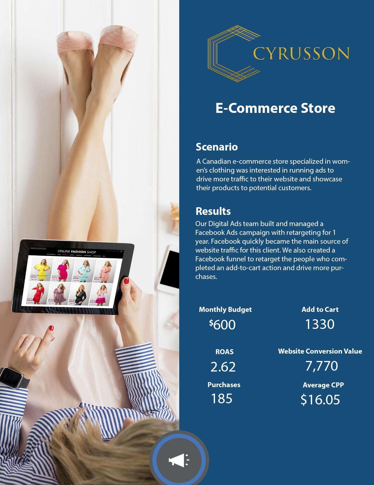 Facebook Ads Case Study – E-Commerce