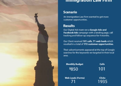 Google Ads & Facebook Ads Case Study – Immigration Law Firm 1 | Cyrusson Inc