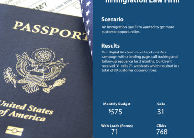 Facebook Ads Case Study – Immigration Law Firm 2 | Cyrusson Inc