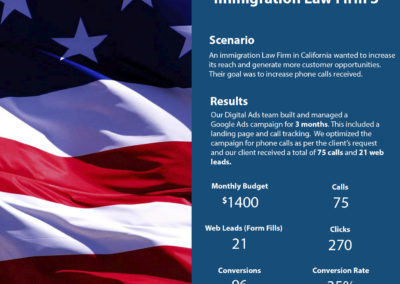 Google Ads Case Study – Immigration Law Firm 3 | Cyrusson Inc