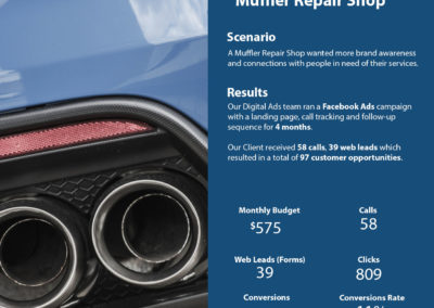 Facebook Ads Case Study – Muffler Repair Shop | Cyrusson Inc