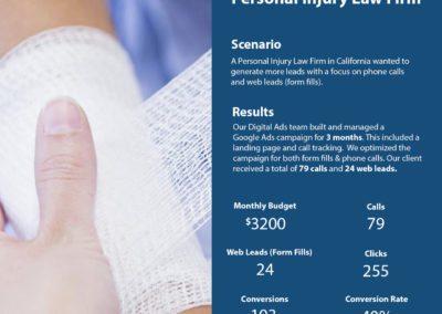 Google Ads Case Study – Personal Injury Law Firm | Cyrusson Inc
