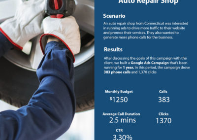Google Ads Case Study – Auto Repair | Cyrusson Inc