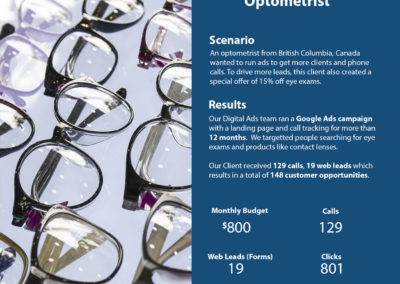 Google Ads Case Study – Optometrist | Cyrusson Inc