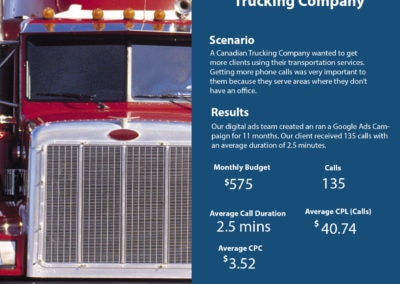 Google Ads Case Study – Trucking Company | Cyrusson Inc