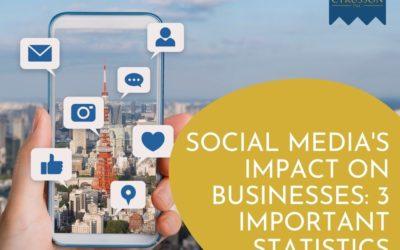 Social Media's Impact on Businesses: 3 Important Statistics