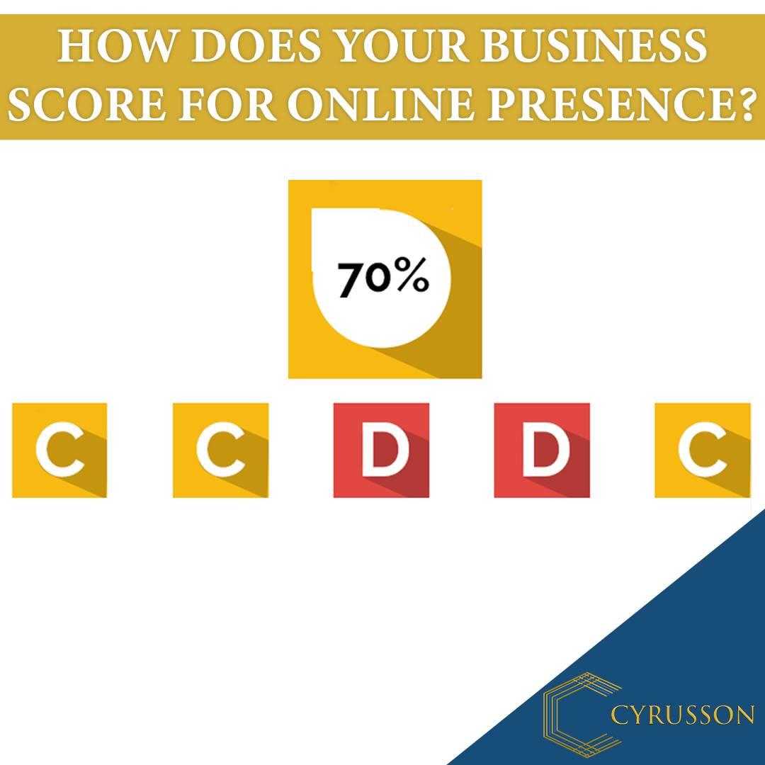 Digital Presence Report