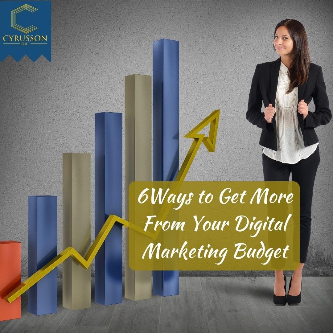 Digital Marketing Budget | Cyrusson
