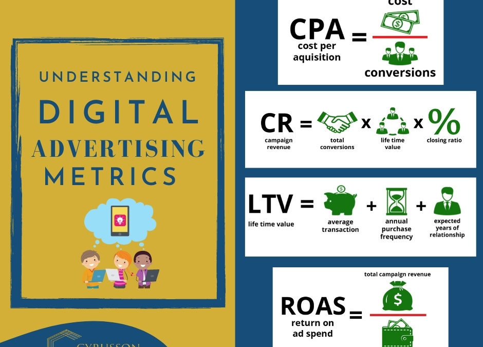 An Introduction to Digital Advertising Metrics