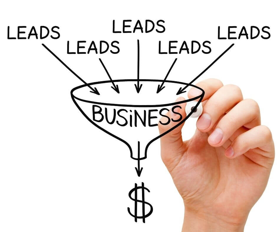 Lead Generation Campaigns | Cyrusson